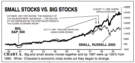 largesmallstocks